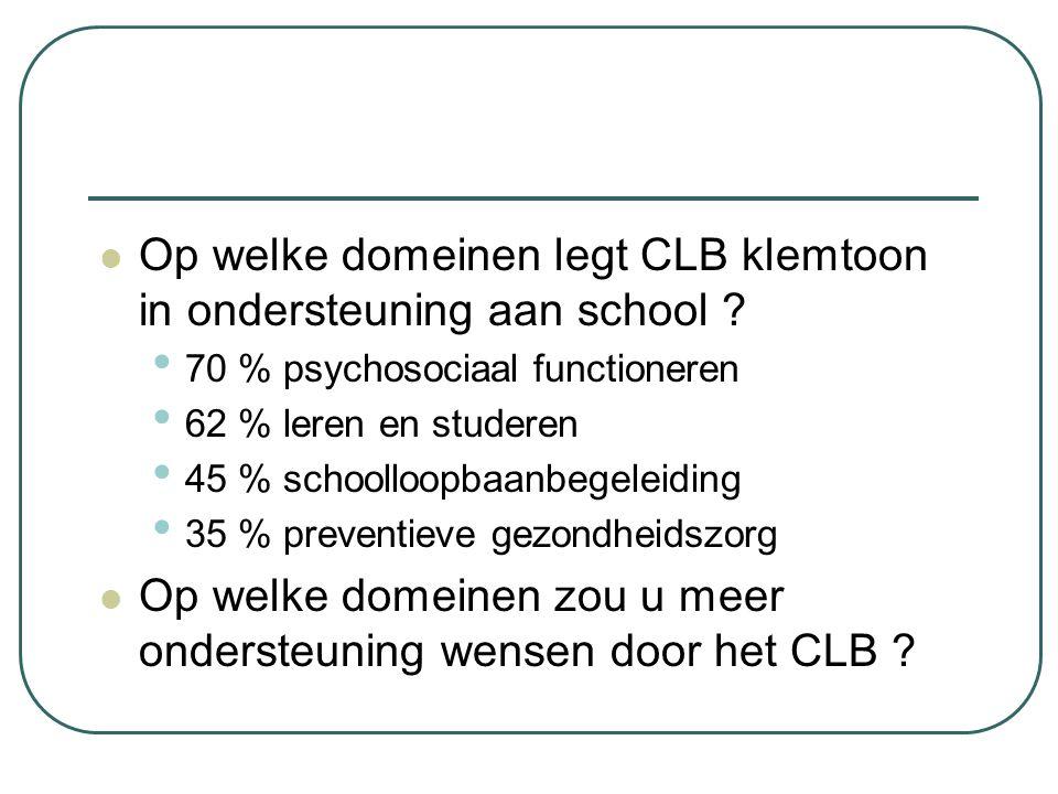 Op welke domeinen legt CLB klemtoon in ondersteuning aan school ? 70 % psychosociaal functioneren 62 % leren en studeren 45 % schoolloopbaanbegeleidin