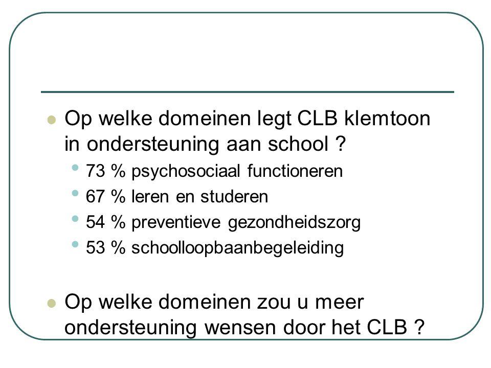Op welke domeinen legt CLB klemtoon in ondersteuning aan school ? 73 % psychosociaal functioneren 67 % leren en studeren 54 % preventieve gezondheidsz