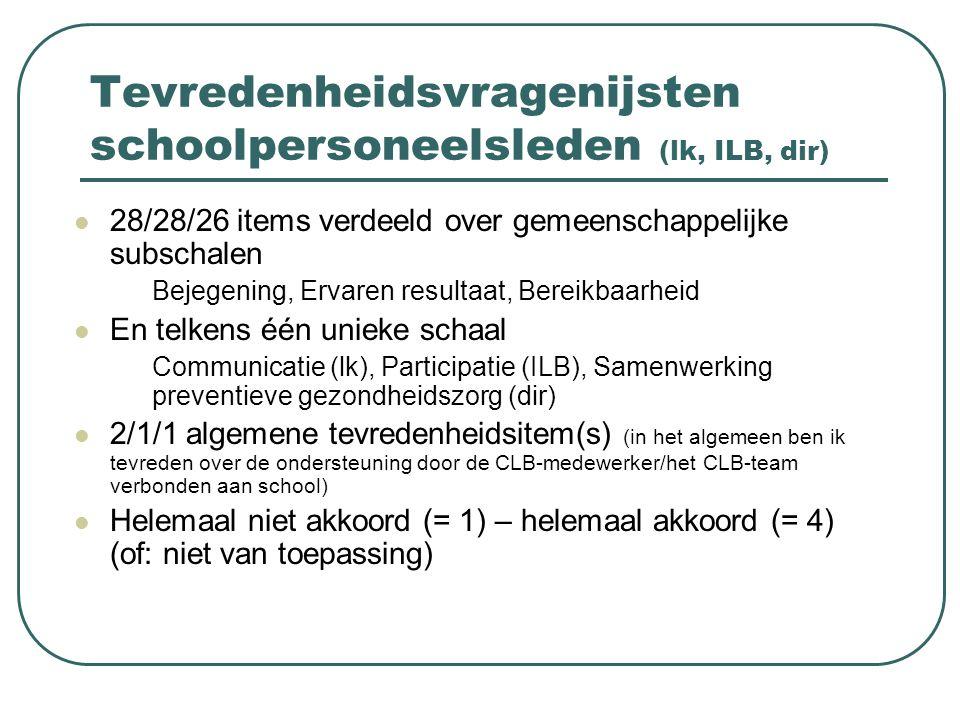 Tevredenheidsvragenijsten schoolpersoneelsleden (lk, ILB, dir) 28/28/26 items verdeeld over gemeenschappelijke subschalen Bejegening, Ervaren resultaa