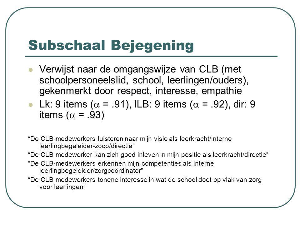 Subschaal Bejegening Verwijst naar de omgangswijze van CLB (met schoolpersoneelslid, school, leerlingen/ouders), gekenmerkt door respect, interesse, e
