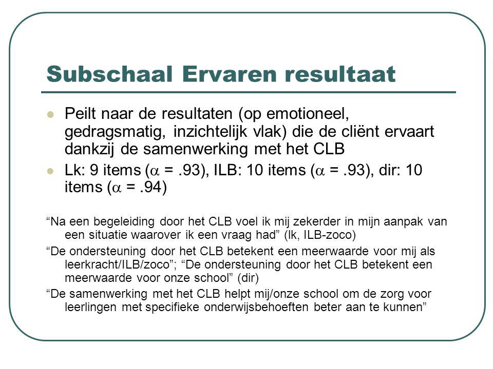 Subschaal Ervaren resultaat Peilt naar de resultaten (op emotioneel, gedragsmatig, inzichtelijk vlak) die de cliënt ervaart dankzij de samenwerking me