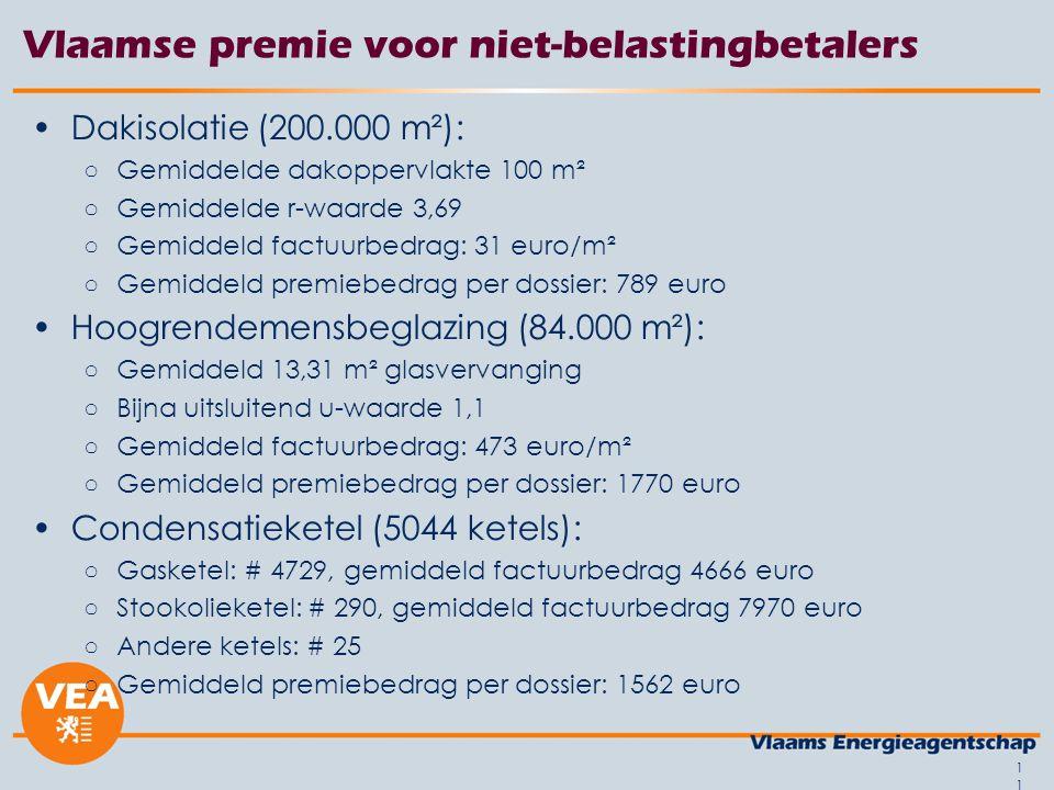 11 Vlaamse premie voor niet-belastingbetalers Dakisolatie (200.000 m²): ○Gemiddelde dakoppervlakte 100 m² ○Gemiddelde r-waarde 3,69 ○Gemiddeld factuur