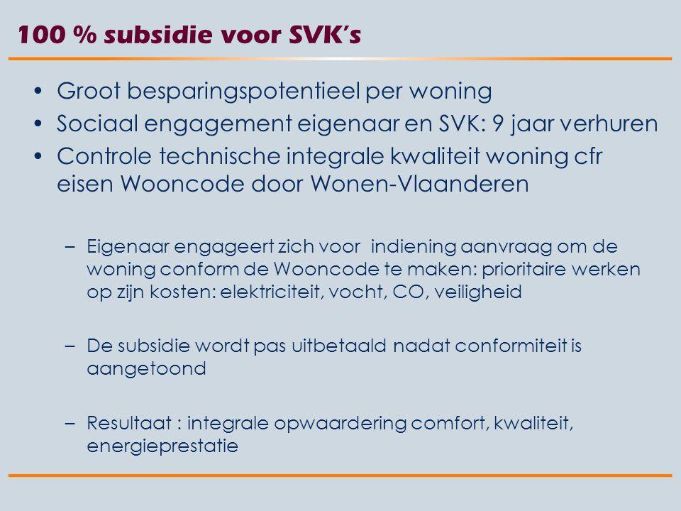 Groot besparingspotentieel per woning Sociaal engagement eigenaar en SVK: 9 jaar verhuren Controle technische integrale kwaliteit woning cfr eisen Woo
