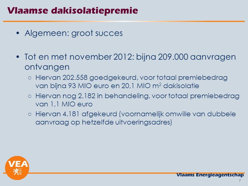 7 Vlaamse dakisolatiepremie Algemeen: groot succes Tot en met november 2012: bijna 209.000 aanvragen ontvangen ○Hiervan 202.558 goedgekeurd, voor tota