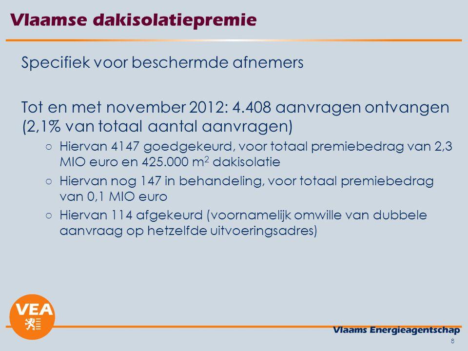 8 Vlaamse dakisolatiepremie Specifiek voor beschermde afnemers Tot en met november 2012: 4.408 aanvragen ontvangen (2,1% van totaal aantal aanvragen) ○Hiervan 4147 goedgekeurd, voor totaal premiebedrag van 2,3 MIO euro en 425.000 m 2 dakisolatie ○Hiervan nog 147 in behandeling, voor totaal premiebedrag van 0,1 MIO euro ○Hiervan 114 afgekeurd (voornamelijk omwille van dubbele aanvraag op hetzelfde uitvoeringsadres)