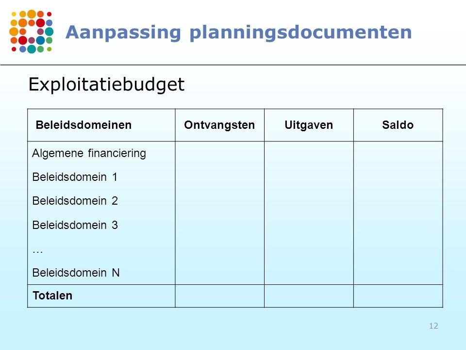 12 Aanpassing planningsdocumenten BeleidsdomeinenOntvangstenUitgavenSaldo Algemene financiering Beleidsdomein 1 Beleidsdomein 2 Beleidsdomein 3 … Beleidsdomein N Totalen Exploitatiebudget