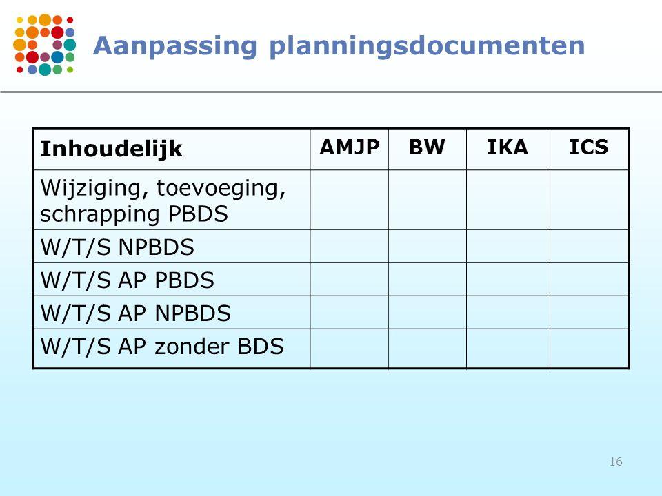 16 Aanpassing planningsdocumenten Inhoudelijk AMJPBWIKAICS Wijziging, toevoeging, schrapping PBDS W/T/S NPBDS W/T/S AP PBDS W/T/S AP NPBDS W/T/S AP zonder BDS