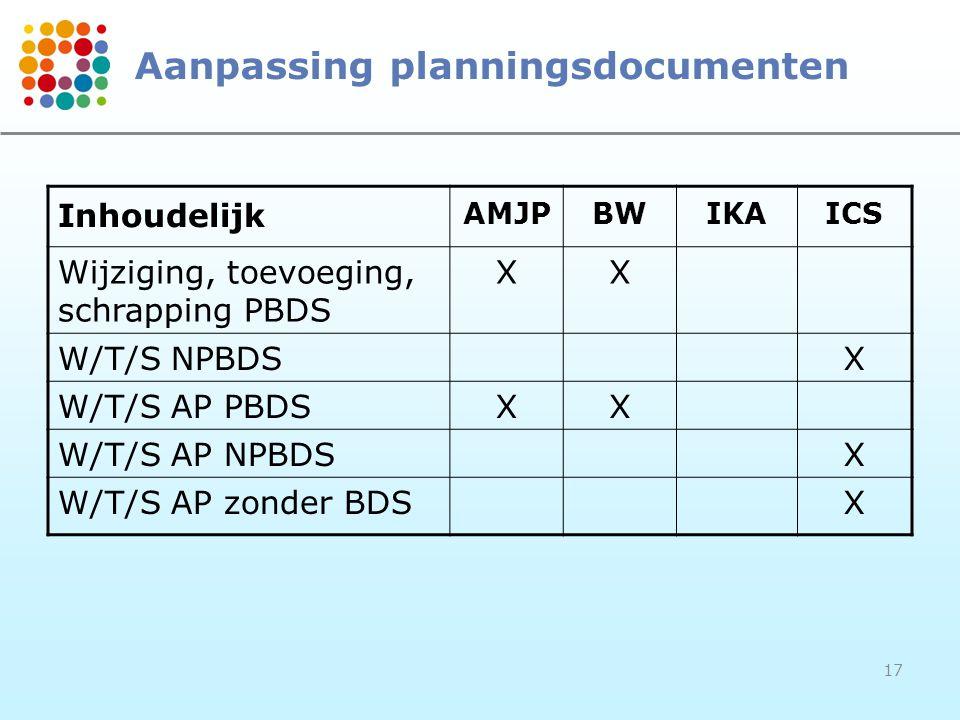 17 Aanpassing planningsdocumenten Inhoudelijk AMJPBWIKAICS Wijziging, toevoeging, schrapping PBDS XX W/T/S NPBDSX W/T/S AP PBDSXX W/T/S AP NPBDSX W/T/S AP zonder BDSX