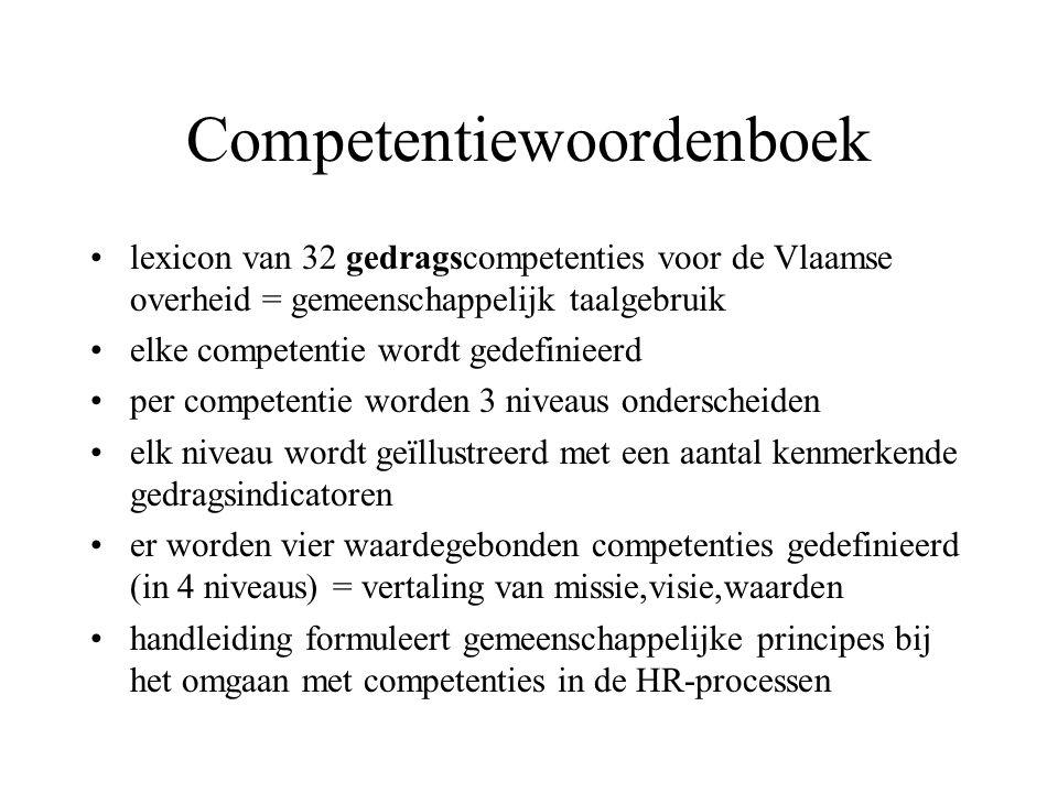 Competentiewoordenboek lexicon van 32 gedragscompetenties voor de Vlaamse overheid = gemeenschappelijk taalgebruik elke competentie wordt gedefinieerd