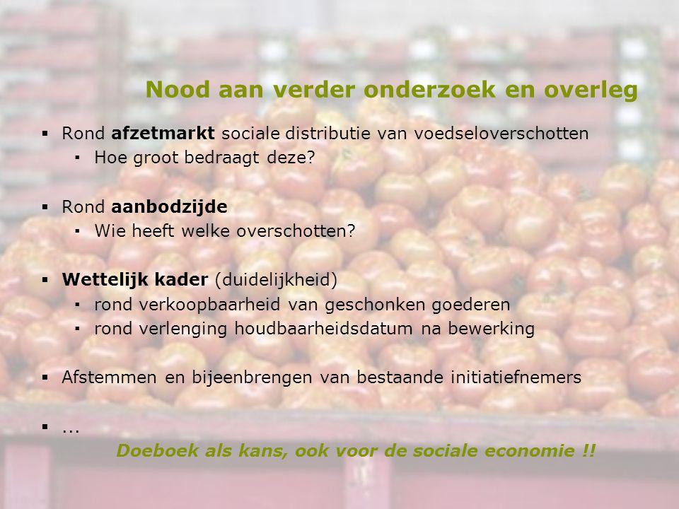 Nood aan verder onderzoek en overleg  Rond afzetmarkt sociale distributie van voedseloverschotten ▪Hoe groot bedraagt deze?  Rond aanbodzijde ▪Wie h