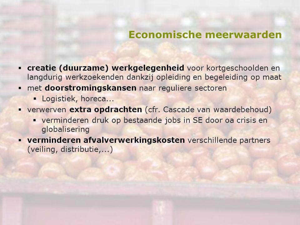 Economische meerwaarden  creatie (duurzame) werkgelegenheid voor kortgeschoolden en langdurig werkzoekenden dankzij opleiding en begeleiding op maat