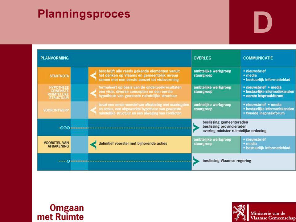 Planningsproces D