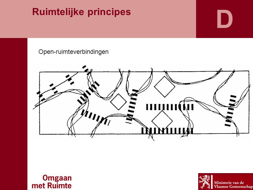 D Open-ruimteverbindingen Ruimtelijke principes