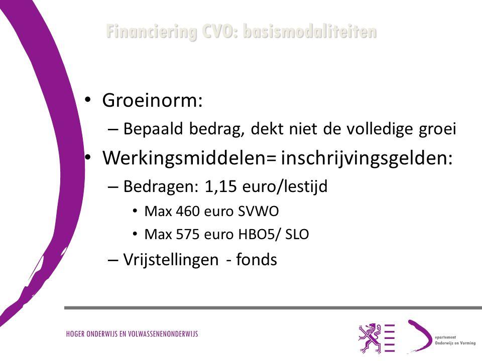 Financiering CVO: basismodaliteiten Groeinorm: – Bepaald bedrag, dekt niet de volledige groei Werkingsmiddelen= inschrijvingsgelden: – Bedragen: 1,15
