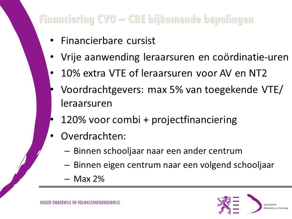 Financierbare cursist Vrije aanwending leraarsuren en coördinatie-uren 10% extra VTE of leraarsuren voor AV en NT2 Voordrachtgevers: max 5% van toegek