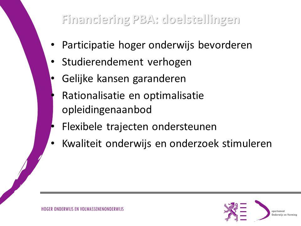 Financiering PBA: doelstellingen Participatie hoger onderwijs bevorderen Studierendement verhogen Gelijke kansen garanderen Rationalisatie en optimalisatie opleidingenaanbod Flexibele trajecten ondersteunen Kwaliteit onderwijs en onderzoek stimuleren