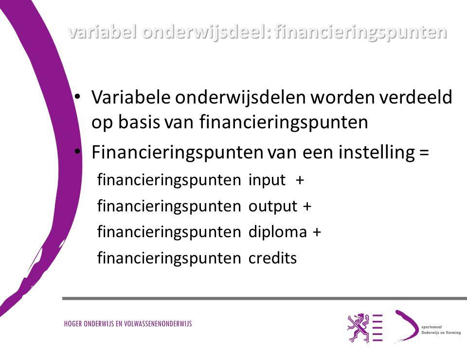 variabel onderwijsdeel: financieringspunten Variabele onderwijsdelen worden verdeeld op basis van financieringspunten Financieringspunten van een inst