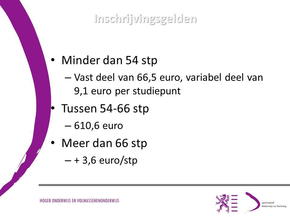 Inschrijvingsgelden Minder dan 54 stp – Vast deel van 66,5 euro, variabel deel van 9,1 euro per studiepunt Tussen 54-66 stp – 610,6 euro Meer dan 66 stp – + 3,6 euro/stp