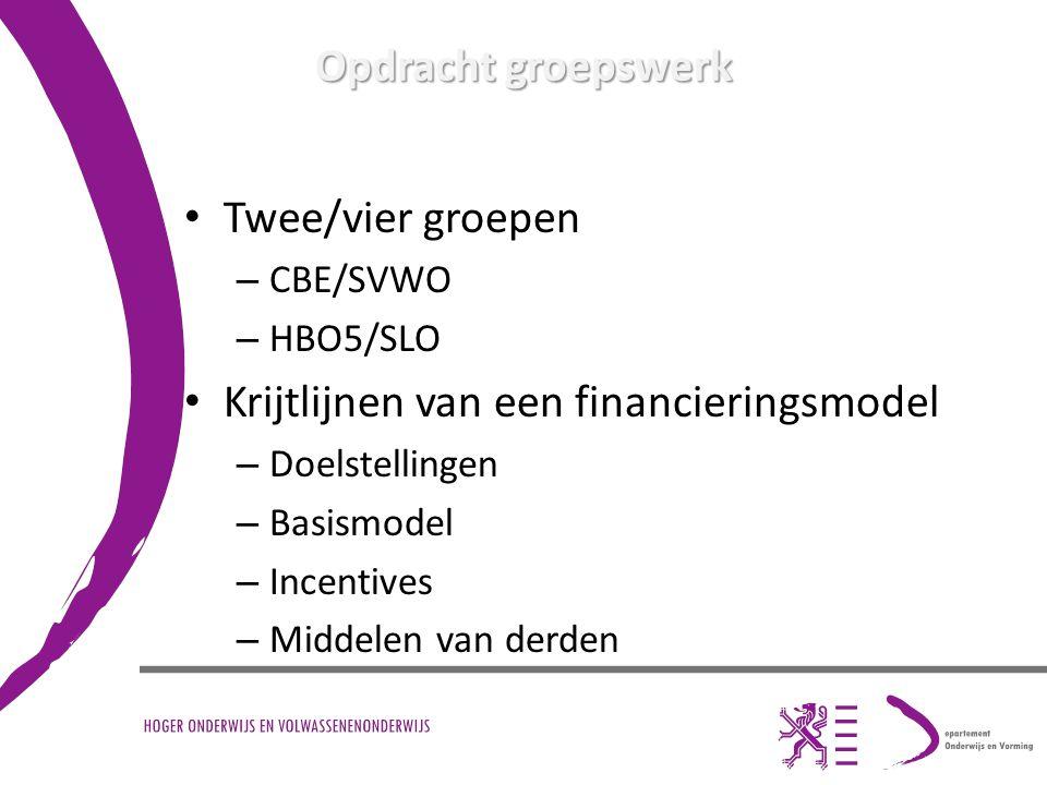 Twee/vier groepen – CBE/SVWO – HBO5/SLO Krijtlijnen van een financieringsmodel – Doelstellingen – Basismodel – Incentives – Middelen van derden