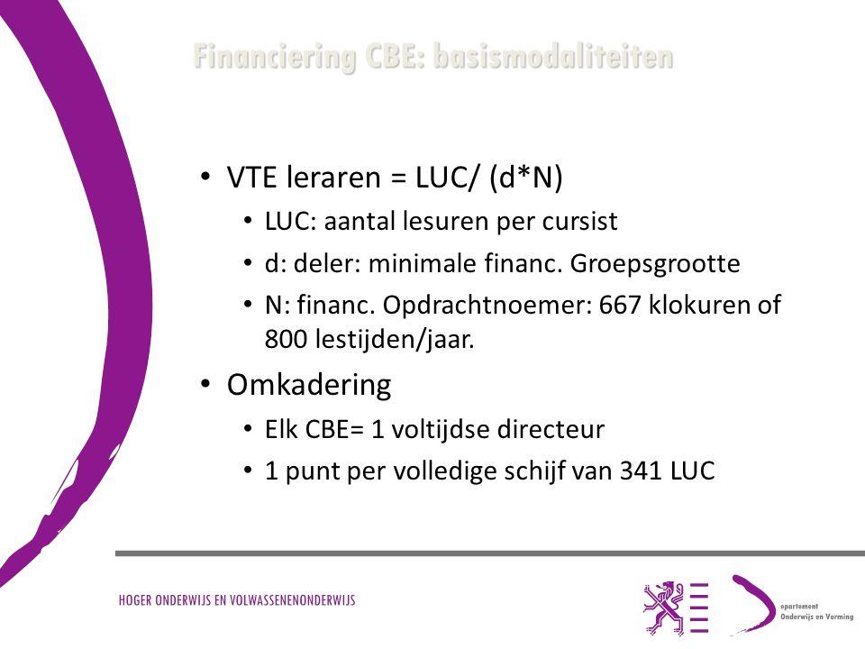 Financiering CBE: basismodaliteiten VTE leraren = LUC/ (d*N) LUC: aantal lesuren per cursist d: deler: minimale financ. Groepsgrootte N: financ. Opdra
