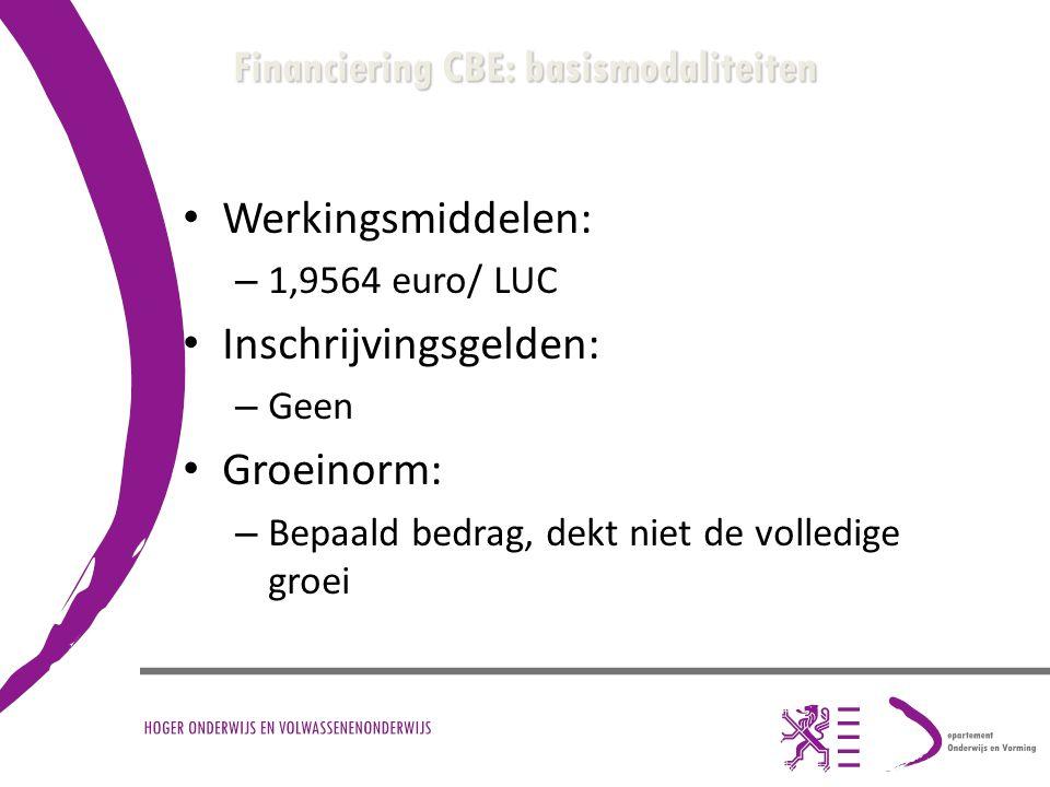 Financiering CBE: basismodaliteiten Werkingsmiddelen: – 1,9564 euro/ LUC Inschrijvingsgelden: – Geen Groeinorm: – Bepaald bedrag, dekt niet de volledi