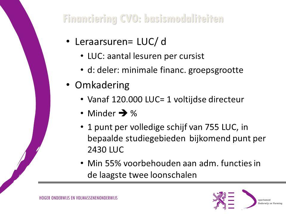 Financiering CVO: basismodaliteiten Leraarsuren= LUC/ d LUC: aantal lesuren per cursist d: deler: minimale financ. groepsgrootte Omkadering Vanaf 120.