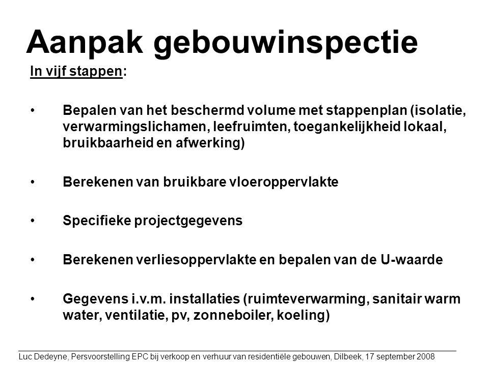 Aanpak gebouwinspectie In vijf stappen: Bepalen van het beschermd volume met stappenplan (isolatie, verwarmingslichamen, leefruimten, toegankelijkheid
