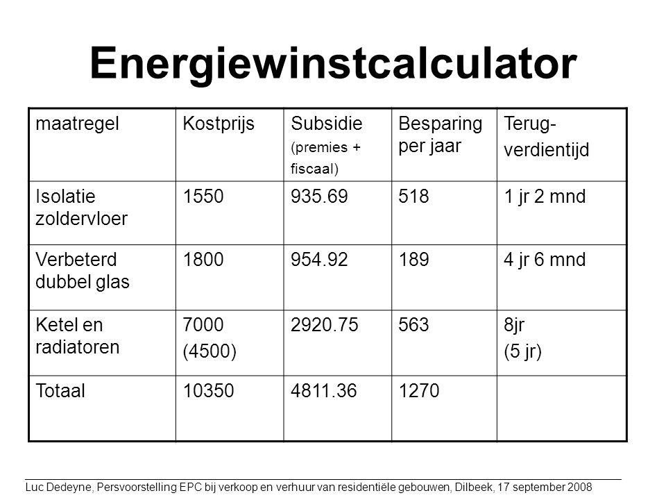 Energiewinstcalculator maatregelKostprijsSubsidie (premies + fiscaal) Besparing per jaar Terug- verdientijd Isolatie zoldervloer 1550935.695181 jr 2 mnd Verbeterd dubbel glas 1800954.921894 jr 6 mnd Ketel en radiatoren 7000 (4500) 2920.755638jr (5 jr) Totaal103504811.361270 _________________________________________________________________________________________________ Luc Dedeyne, Persvoorstelling EPC bij verkoop en verhuur van residentiële gebouwen, Dilbeek, 17 september 2008