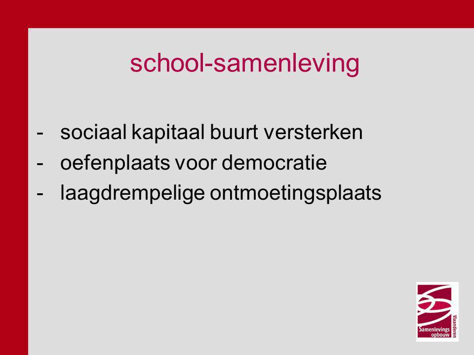 school-samenleving -sociaal kapitaal buurt versterken -oefenplaats voor democratie -laagdrempelige ontmoetingsplaats