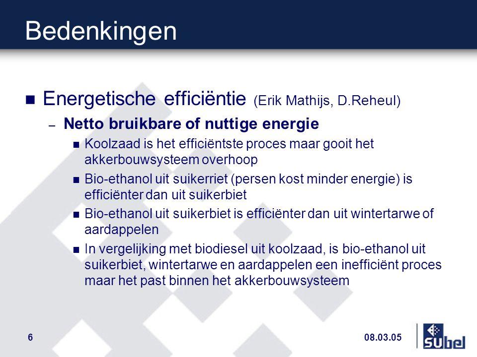 08.03.056 Bedenkingen n Energetische efficiëntie (Erik Mathijs, D.Reheul) – Netto bruikbare of nuttige energie n Koolzaad is het efficiëntste proces maar gooit het akkerbouwsysteem overhoop n Bio-ethanol uit suikerriet (persen kost minder energie) is efficiënter dan uit suikerbiet n Bio-ethanol uit suikerbiet is efficiënter dan uit wintertarwe of aardappelen n In vergelijking met biodiesel uit koolzaad, is bio-ethanol uit suikerbiet, wintertarwe en aardappelen een inefficiënt proces maar het past binnen het akkerbouwsysteem