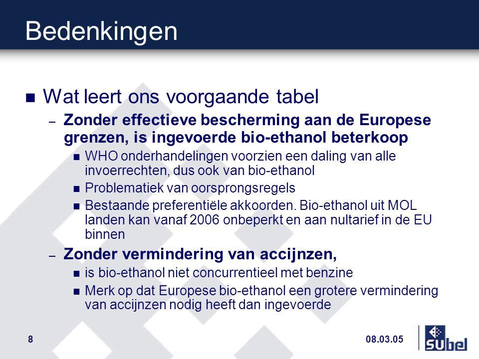 08.03.058 Bedenkingen n Wat leert ons voorgaande tabel – Zonder effectieve bescherming aan de Europese grenzen, is ingevoerde bio-ethanol beterkoop n WHO onderhandelingen voorzien een daling van alle invoerrechten, dus ook van bio-ethanol n Problematiek van oorsprongsregels n Bestaande preferentiële akkoorden.