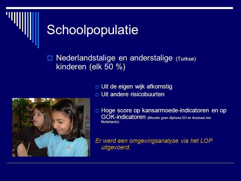 Schoolpopulatie  Nederlandstalige en anderstalige (Turkse) kinderen (elk 50 %)  Uit de eigen wijk afkomstig  Uit andere risicobuurten  Hoge score