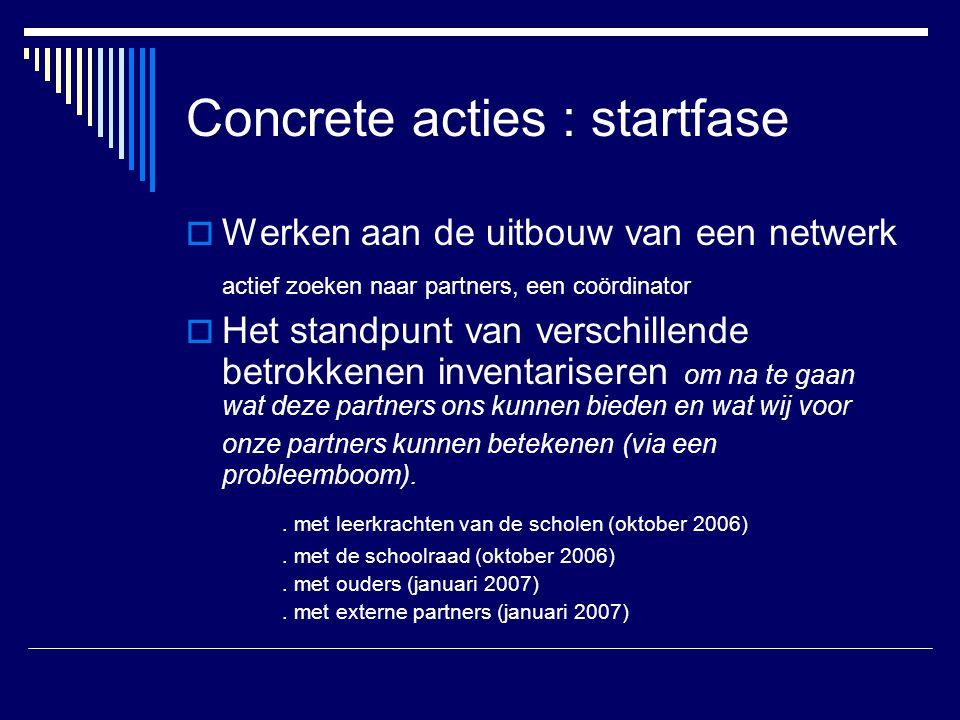 Concrete acties : startfase  Werken aan de uitbouw van een netwerk actief zoeken naar partners, een coördinator  Het standpunt van verschillende bet