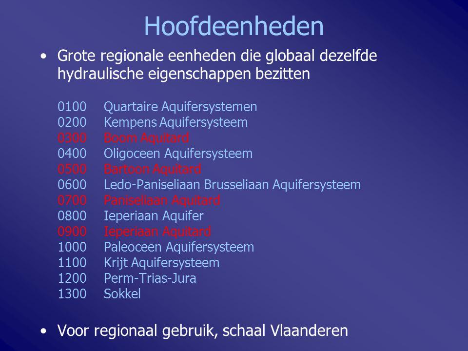 Hoofdeenheden Grote regionale eenheden die globaal dezelfde hydraulische eigenschappen bezitten 0100 Quartaire Aquifersystemen 0200Kempens Aquifersyst