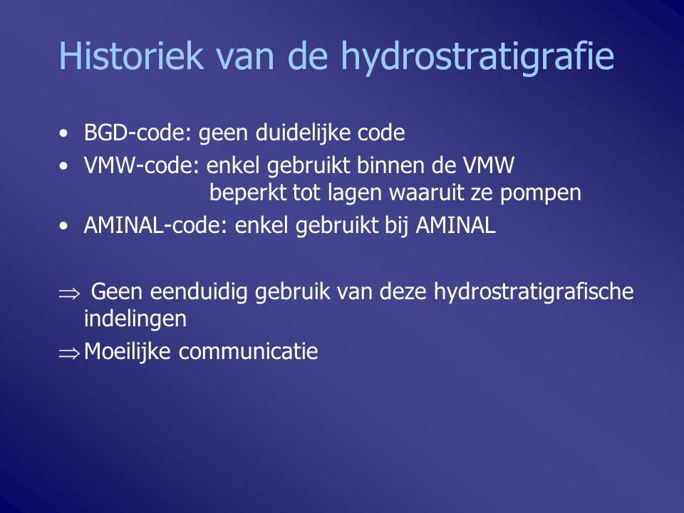 Historiek van de hydrostratigrafie BGD-code: geen duidelijke code VMW-code: enkel gebruikt binnen de VMW beperkt tot lagen waaruit ze pompen AMINAL-co
