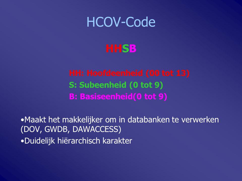 HCOV-Code HHSB HH: Hoofdeenheid (00 tot 13) S: Subeenheid (0 tot 9) B: Basiseenheid(0 tot 9) Maakt het makkelijker om in databanken te verwerken (DOV,