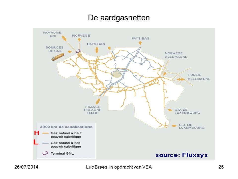 26/07/2014Luc Brees, in opdracht van VEA25 De aardgasnetten