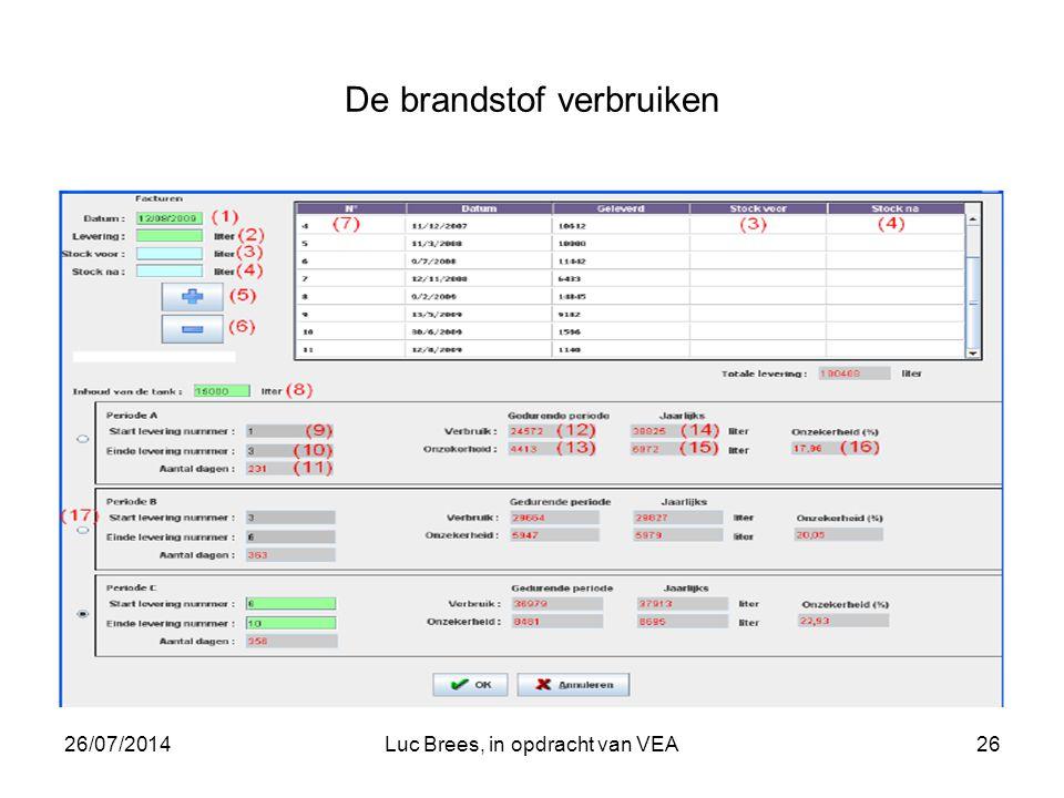 26/07/2014Luc Brees, in opdracht van VEA26 De brandstof verbruiken