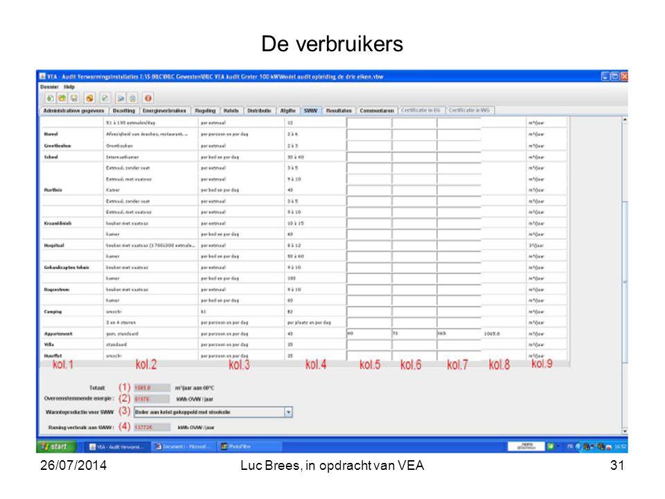 26/07/2014Luc Brees, in opdracht van VEA31 De verbruikers