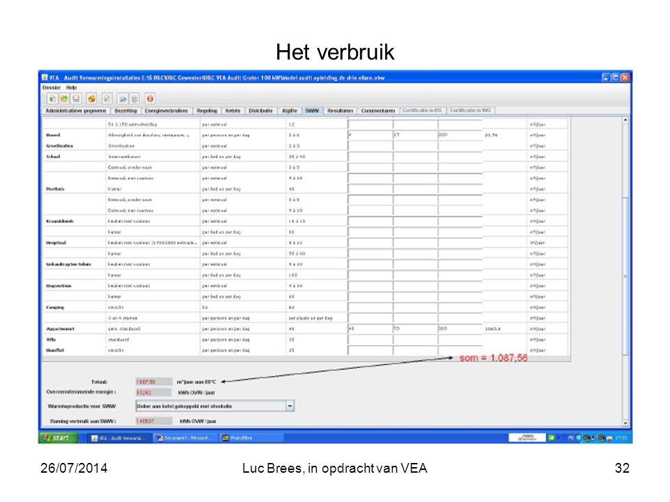 26/07/2014Luc Brees, in opdracht van VEA32 Het verbruik