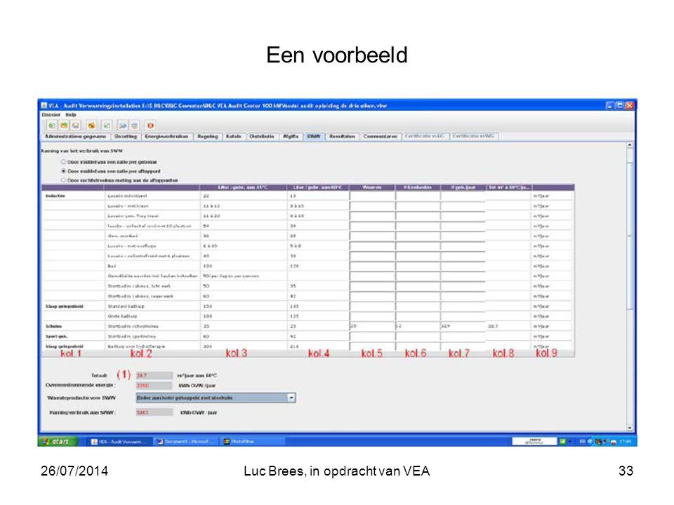 26/07/2014Luc Brees, in opdracht van VEA33 Een voorbeeld