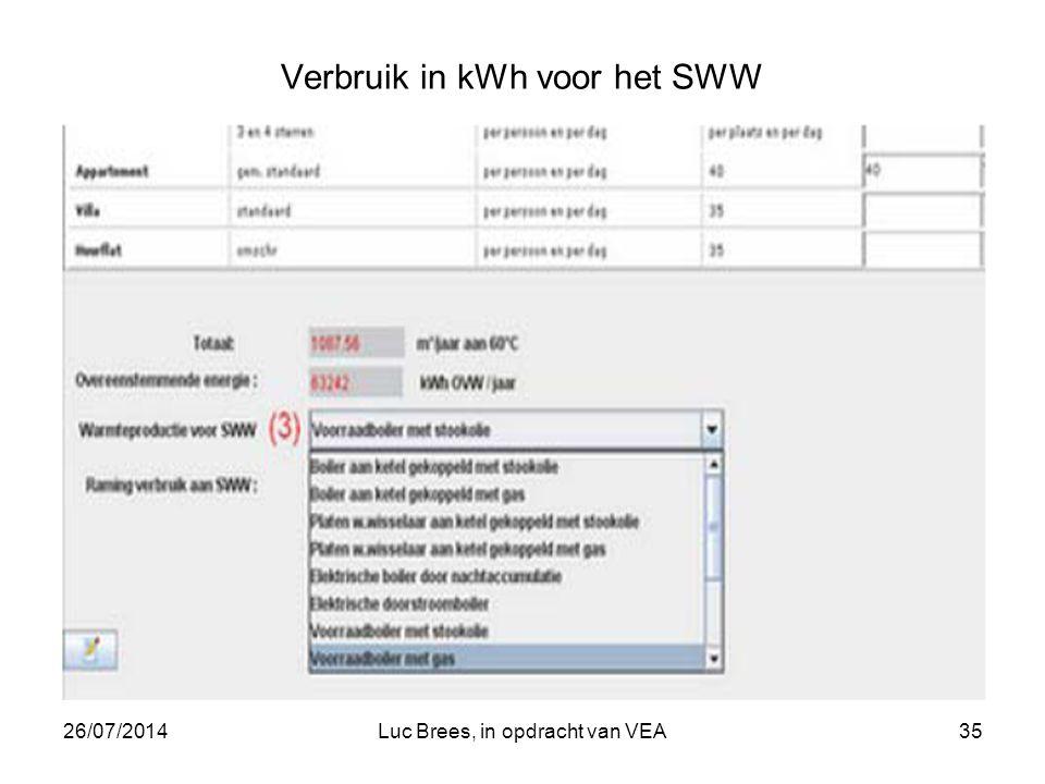 26/07/2014Luc Brees, in opdracht van VEA35 Verbruik in kWh voor het SWW
