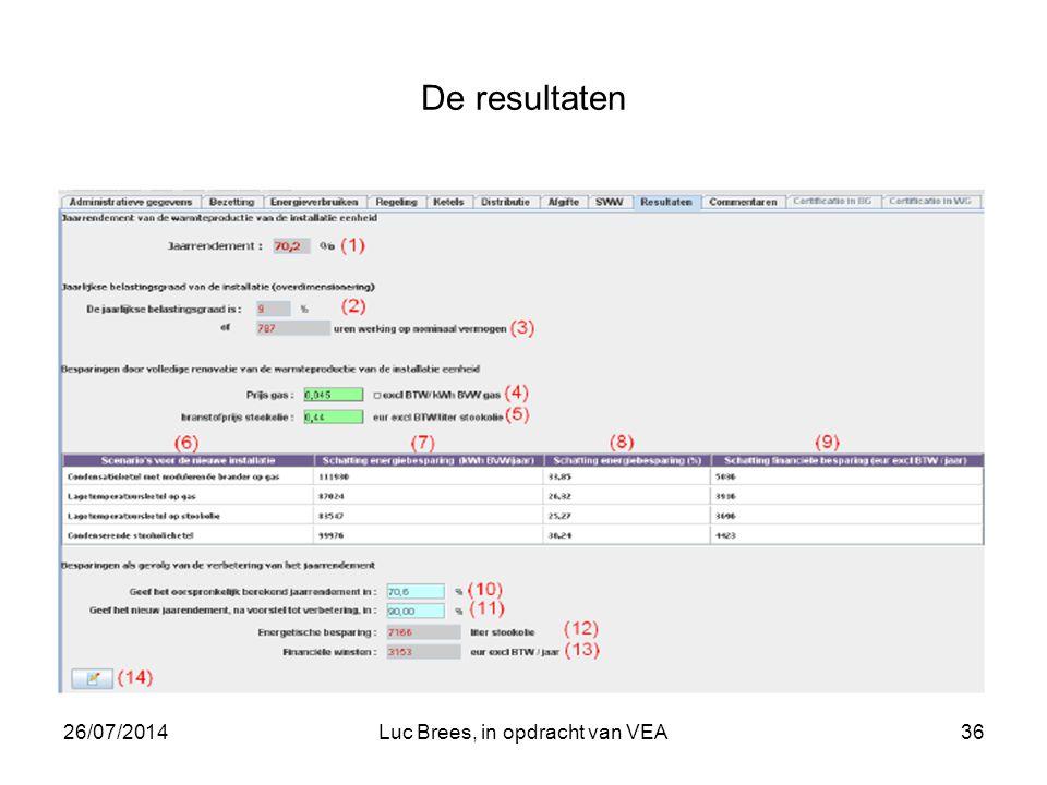 26/07/2014Luc Brees, in opdracht van VEA36 De resultaten