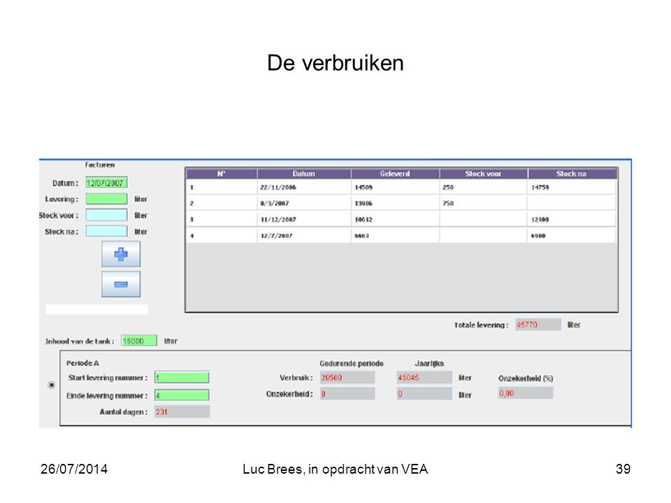 26/07/2014Luc Brees, in opdracht van VEA39 De verbruiken