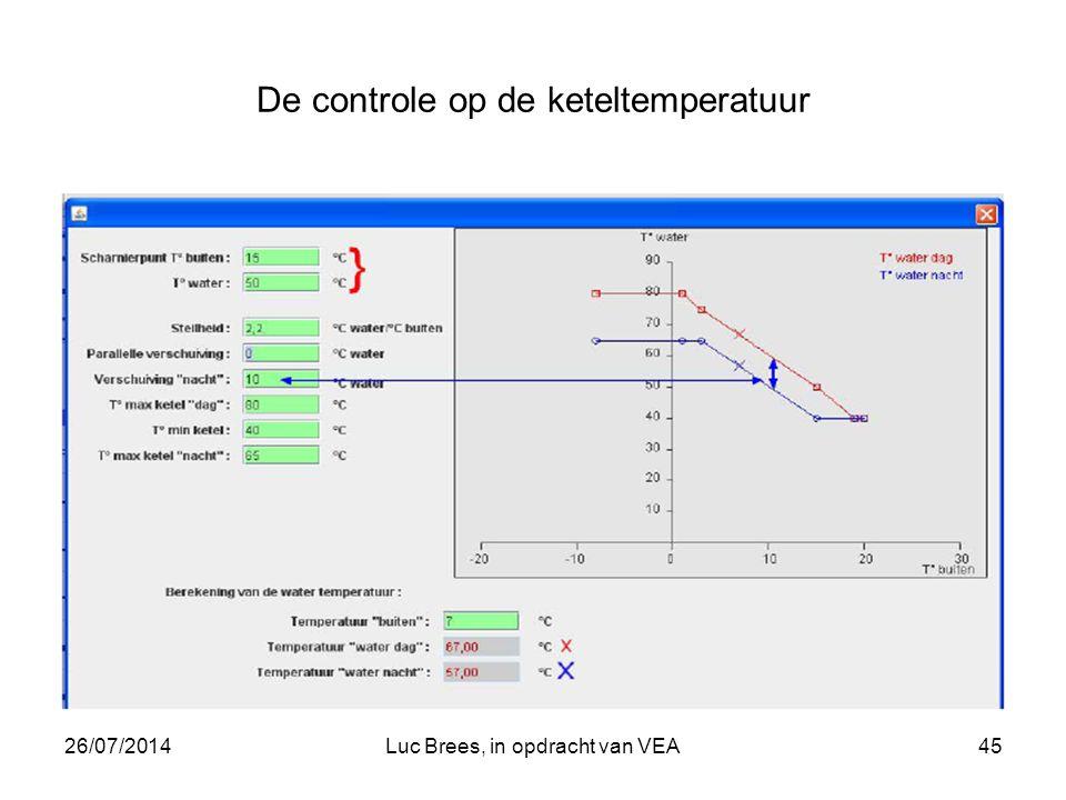 26/07/2014Luc Brees, in opdracht van VEA45 De controle op de keteltemperatuur