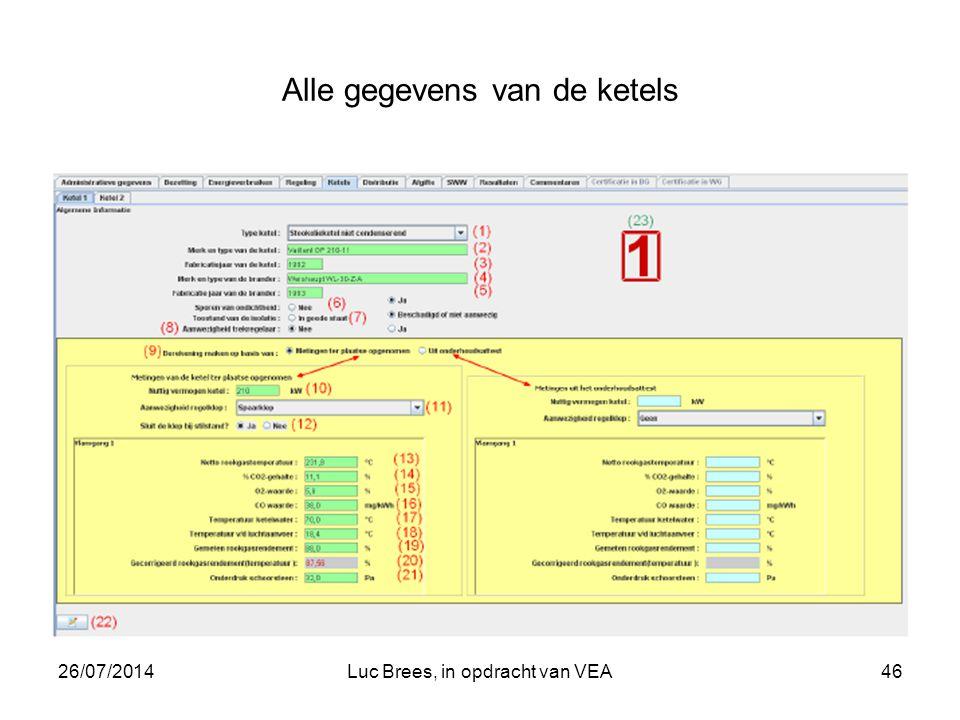 26/07/2014Luc Brees, in opdracht van VEA46 Alle gegevens van de ketels