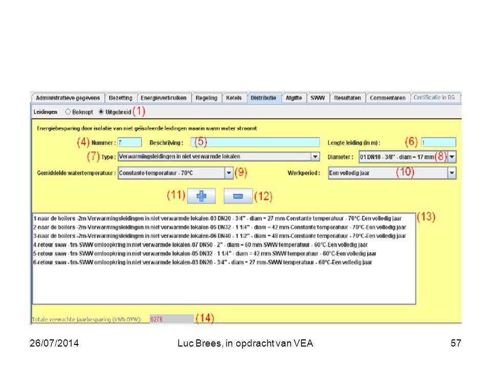26/07/2014Luc Brees, in opdracht van VEA57