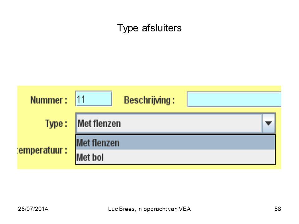 26/07/2014Luc Brees, in opdracht van VEA58 Type afsluiters