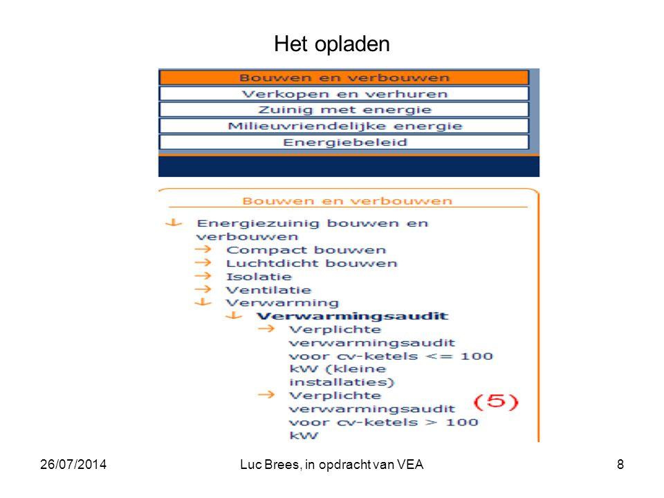 26/07/2014Luc Brees, in opdracht van VEA8 Het opladen