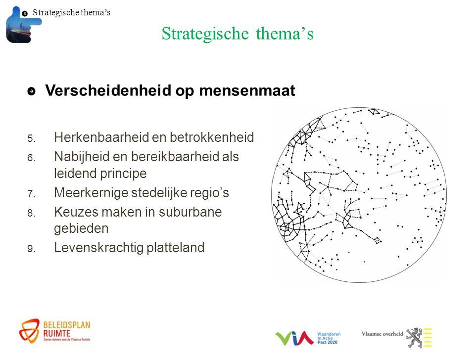 Strategische thema's 5. Herkenbaarheid en betrokkenheid 6.